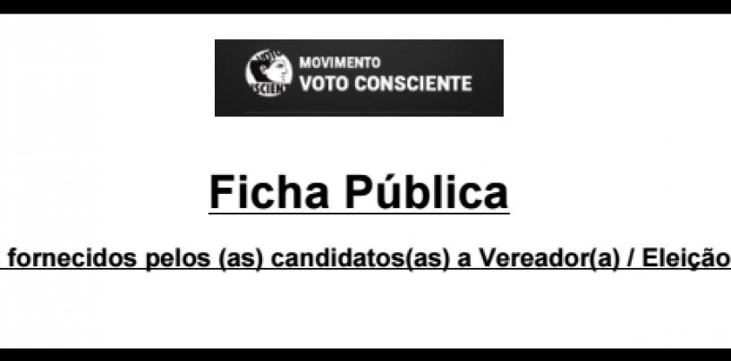 Voto Consciente busca parcerias para disponibilizar a FICHA PÚBLICA dos candidatos nesta eleição!